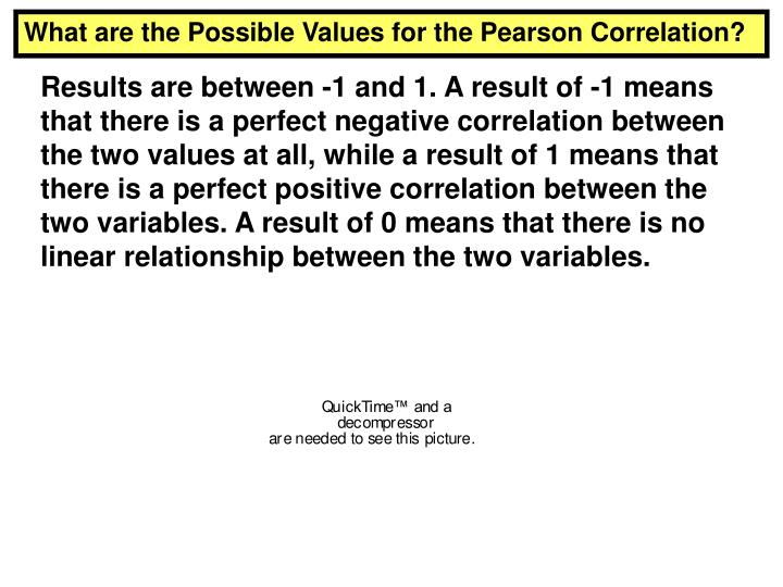 What are the Possible Values for the Pearson Correlation?