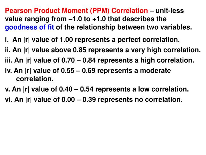 Pearson Product Moment (PPM) Correlation