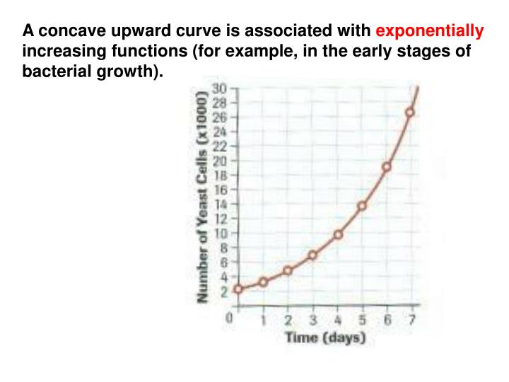 A concave upward curve is associated with