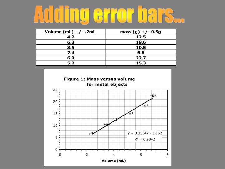 Adding error bars...