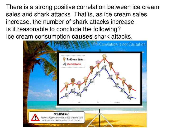 There is a strong positive correlation between ice cream sales and shark attacks. That is, as ice cream sales increase, the number of shark attacks increase.                     Is it reasonable to conclude the following?                       Ice cream consumption