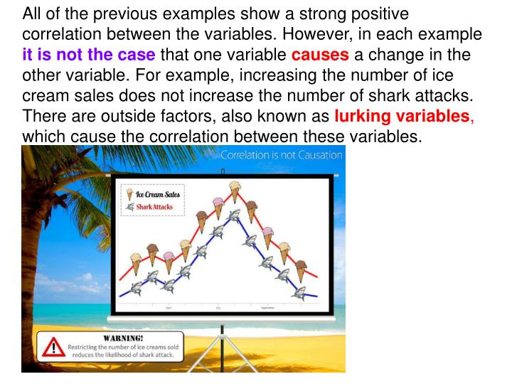 All of the previous examples show a strong positive correlation between the variables. However, in each example