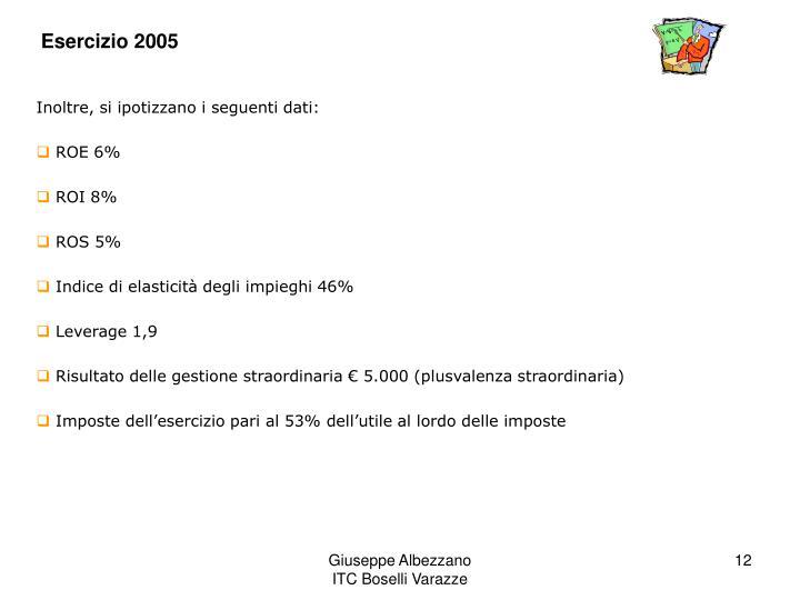Esercizio 2005