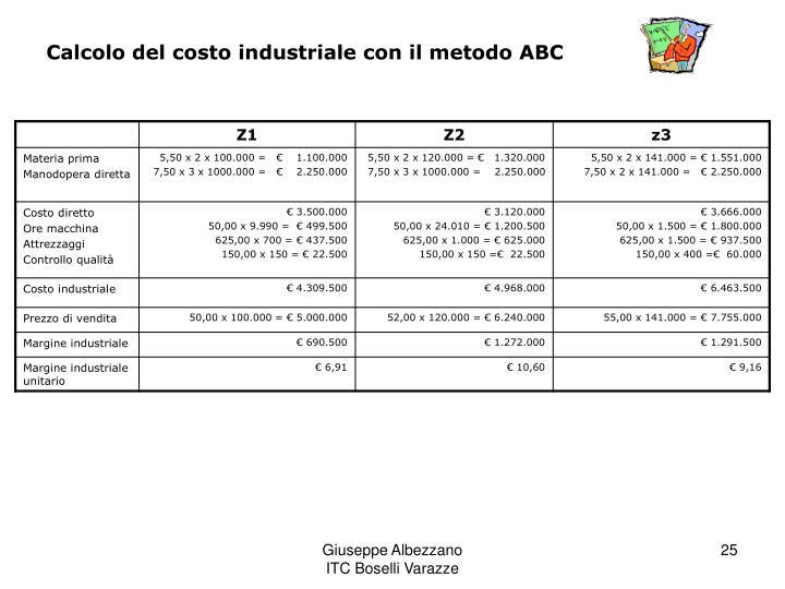 Calcolo del costo industriale con il metodo ABC