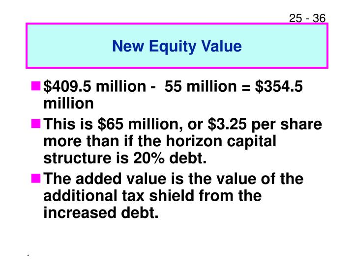 New Equity Value
