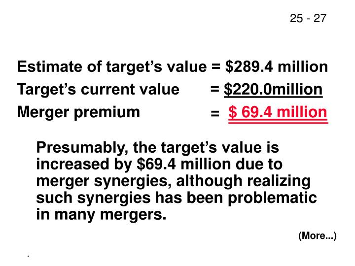 Estimate of target's value = $289.4 million