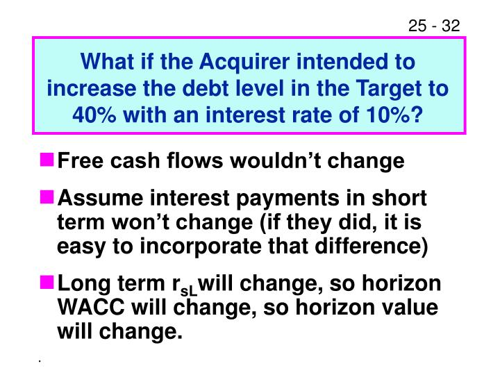 What if the Acquirer intended to increase the debt level in the Target to 40% with an interest rate of 10%?
