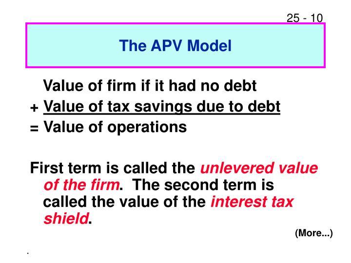 The APV Model
