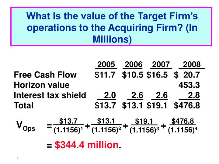 What Is the value of the Target Firm's operations to the Acquiring Firm? (In Millions)