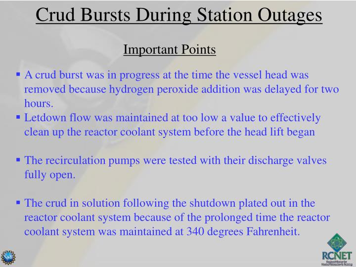 Crud Bursts During Station Outages