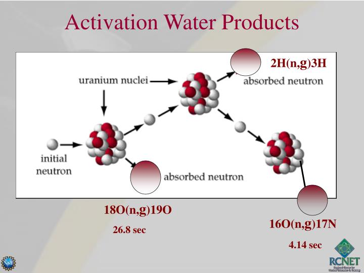 Activation Water Products