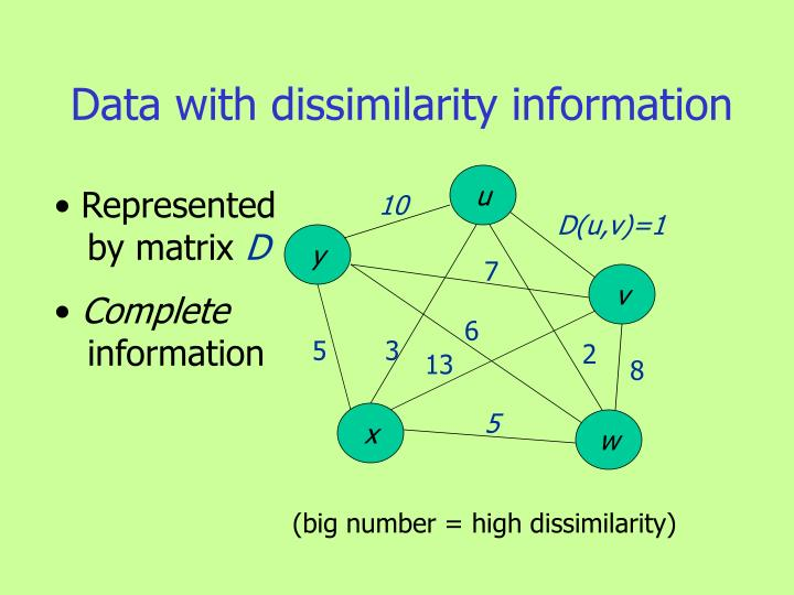 Data with dissimilarity information
