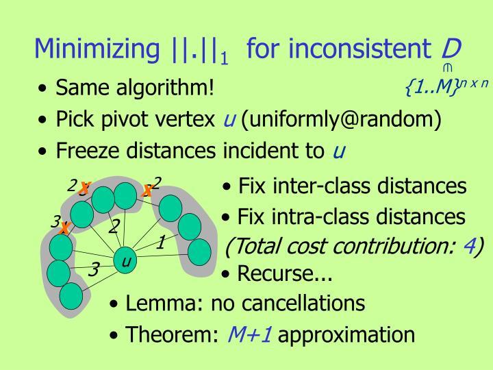 Minimizing ||.||