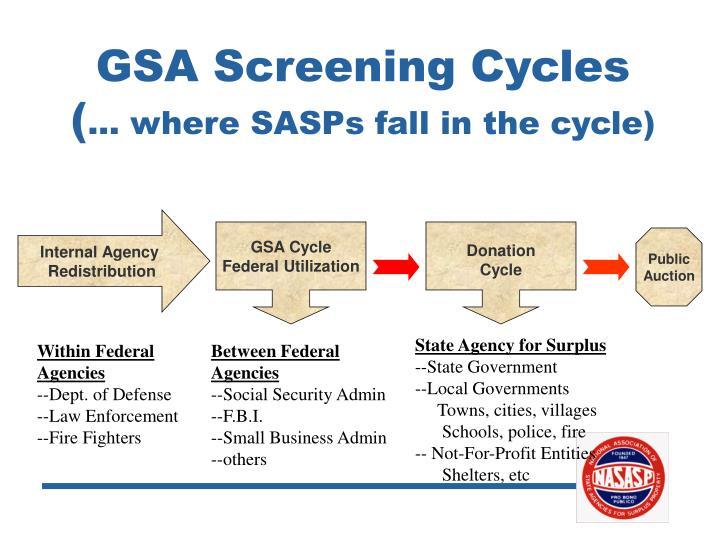 GSA Screening Cycles