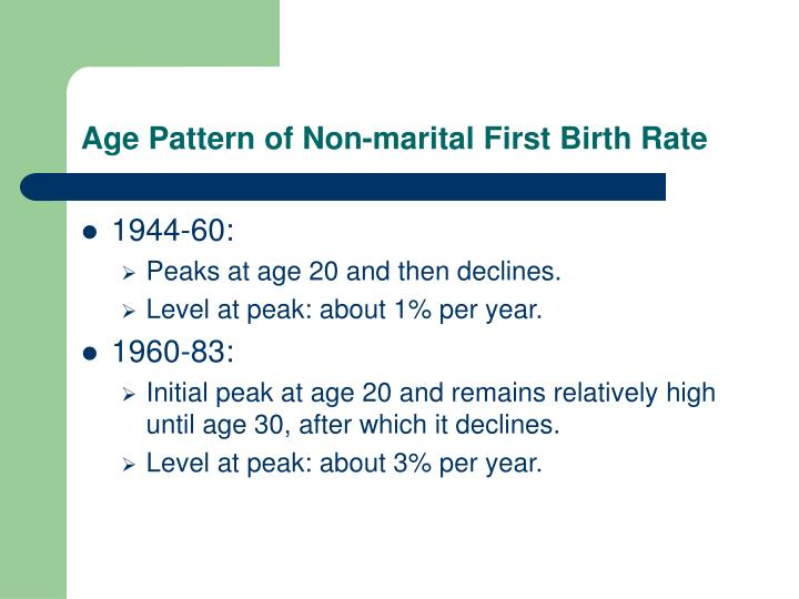 Age Pattern of Non-marital First Birth Rate