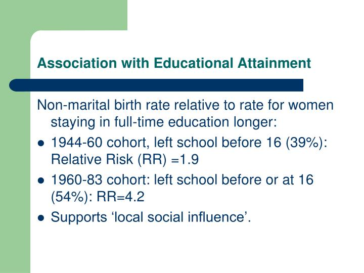 Association with Educational Attainment