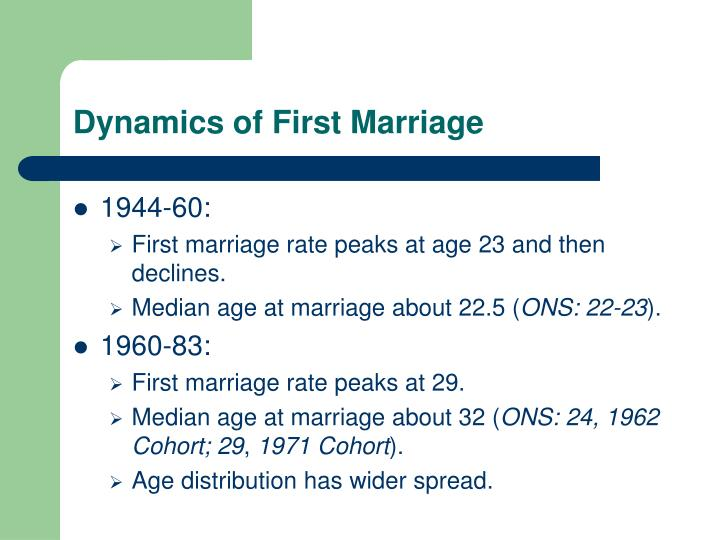 Dynamics of First Marriage