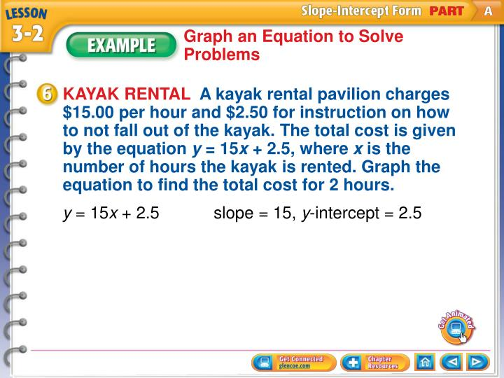 Graph an Equation to Solve Problems