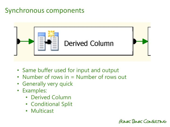 Synchronous components