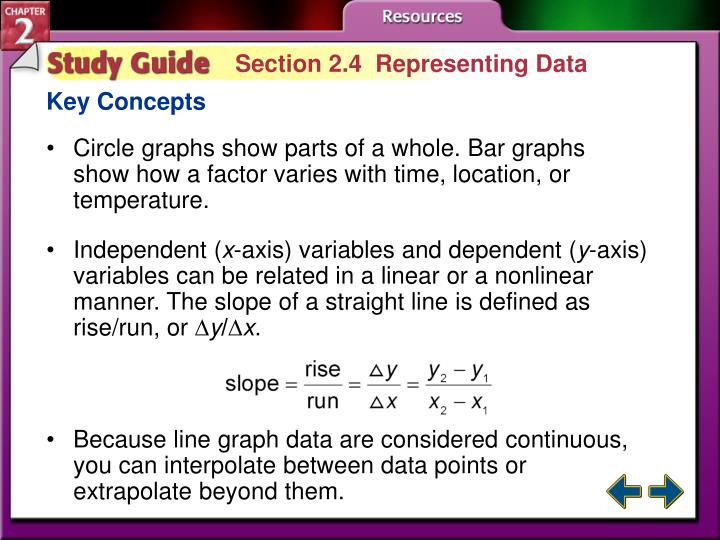 Section 2.4  Representing Data