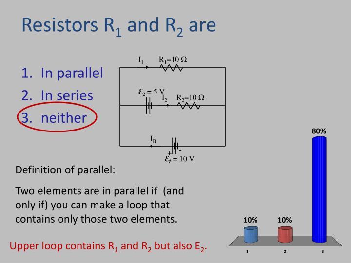 Resistors R