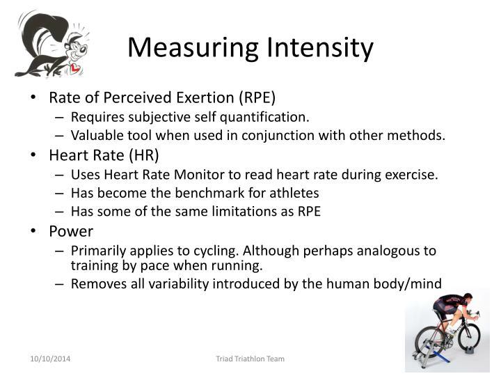 Measuring Intensity