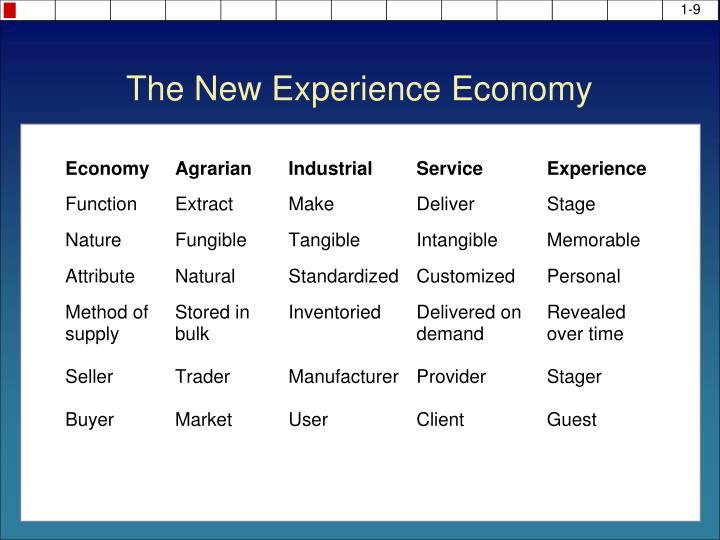 The New Experience Economy