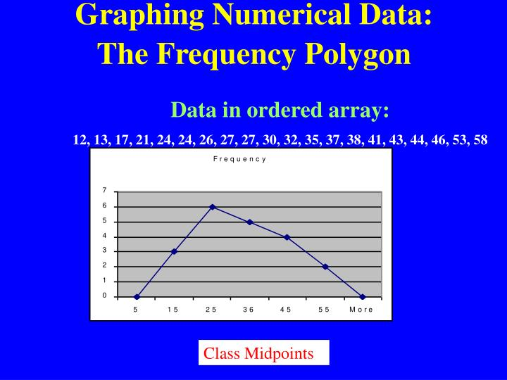 Graphing Numerical Data: