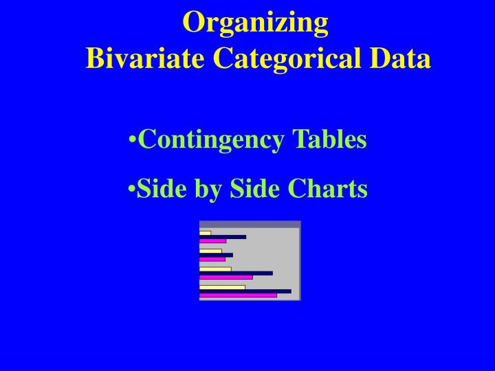 Organizing Bivariate Categorical Data