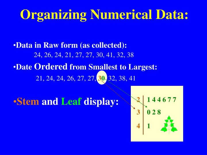 Organizing Numerical Data: