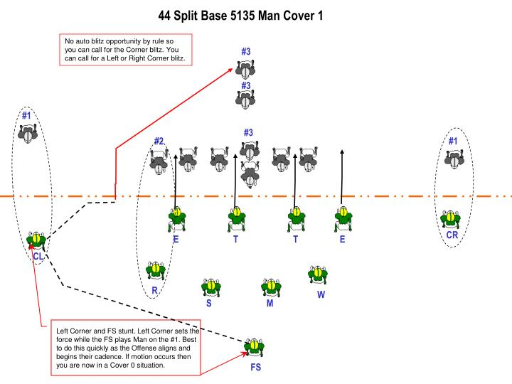 44 Split Base 5135 Man Cover 1