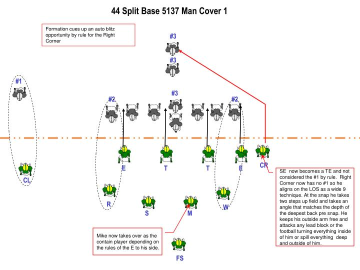 44 Split Base 5137 Man Cover 1