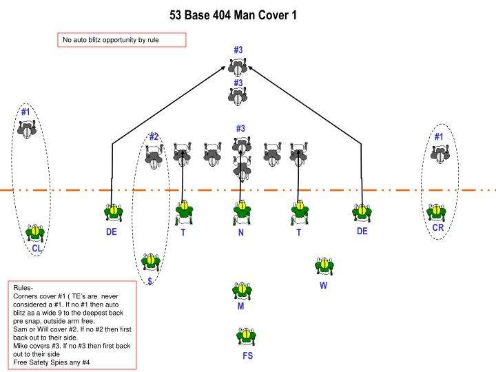 53 Base 404 Man Cover 1