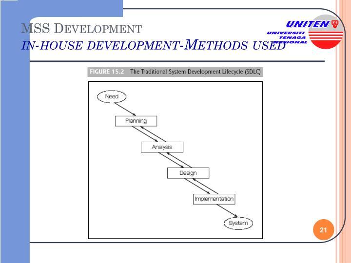 MSS Development
