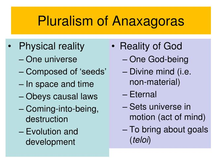 Pluralism of Anaxagoras
