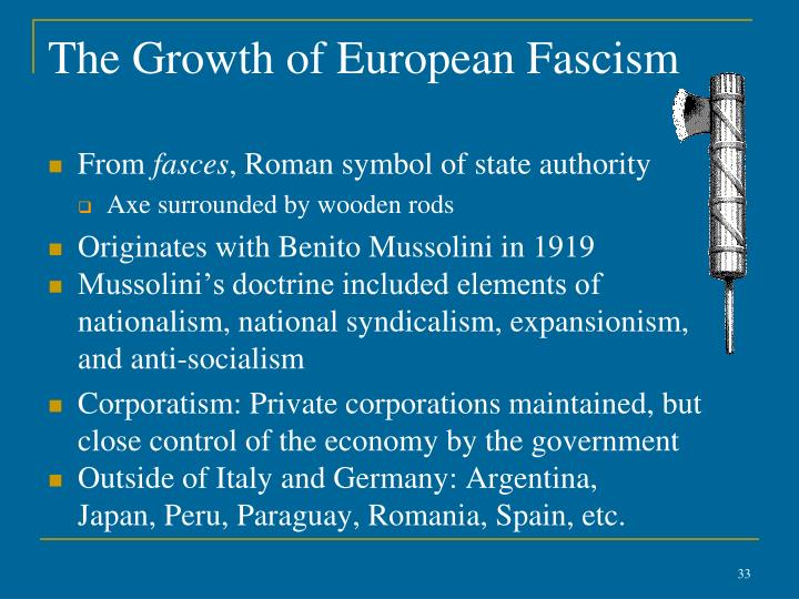 The Growth of European Fascism