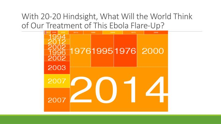 With 20-20 Hindsight, What Will the World Think of Our Treatment of This Ebola Flare-Up?