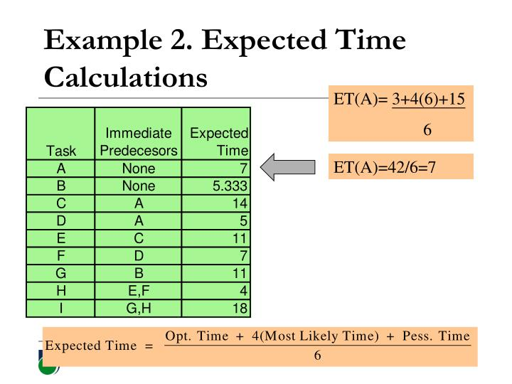 Example 2. Expected Time Calculations