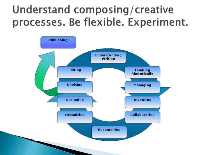 Understand composing/creative processes. Be flexible. Experiment.