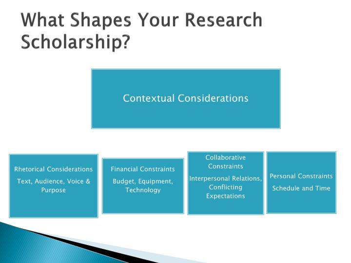 What Shapes Your Research Scholarship?