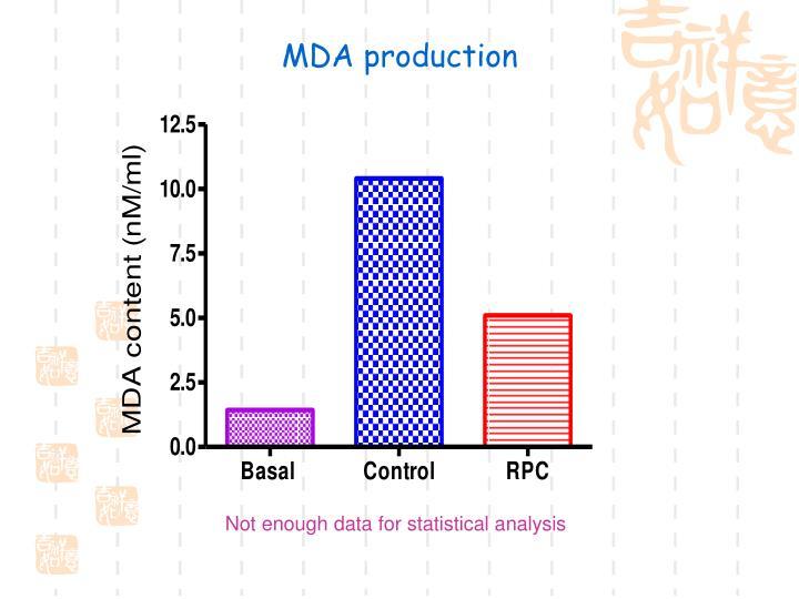 MDA production