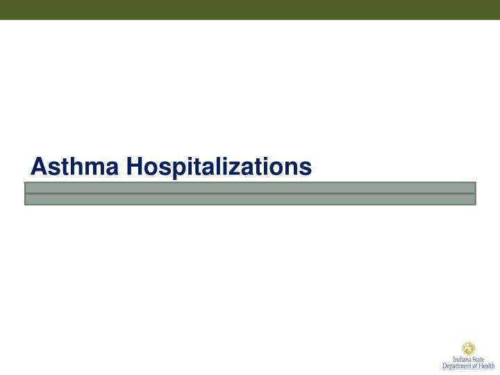 Asthma Hospitalizations