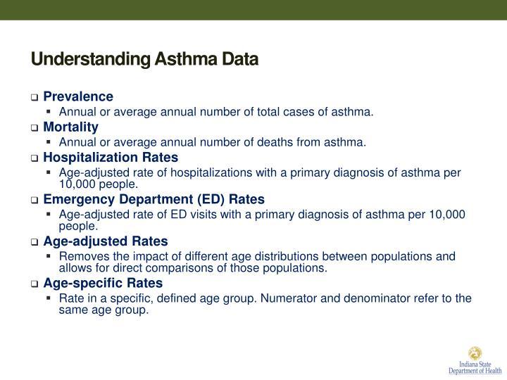 Understanding Asthma Data