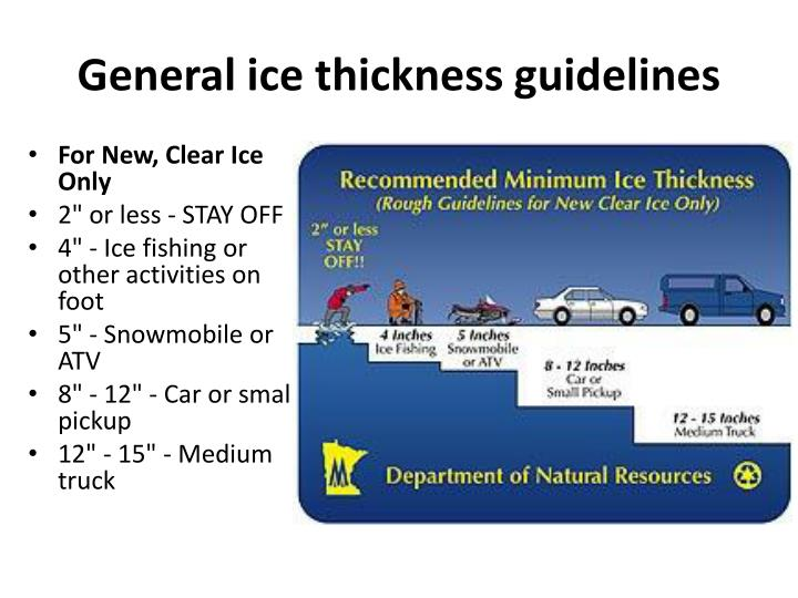 General ice thickness guidelines