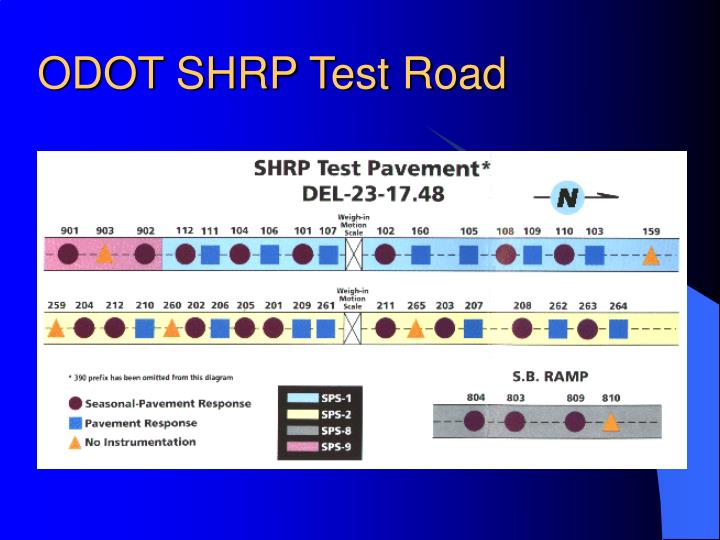 Odot shrp test road