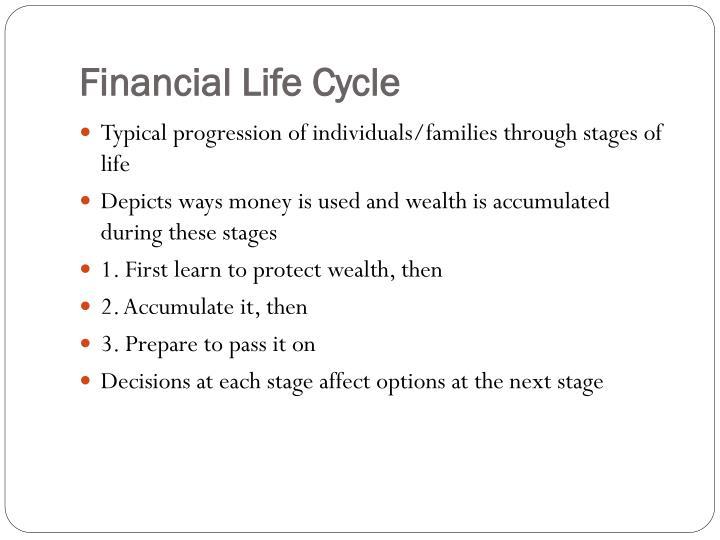 Financial Life Cycle