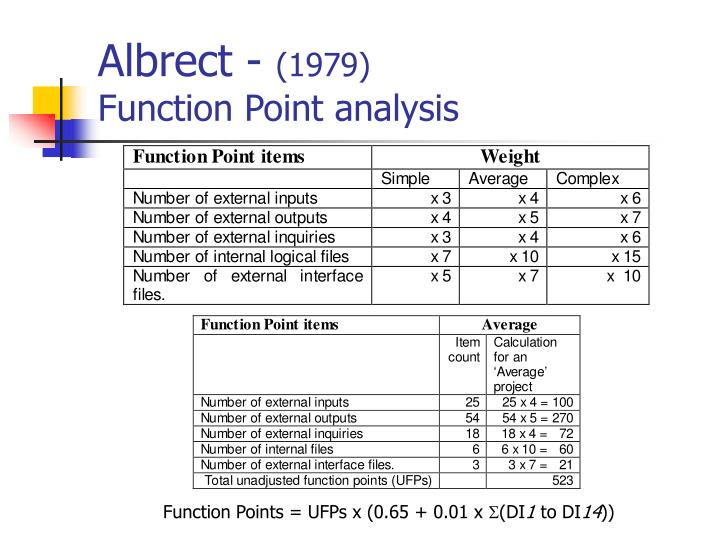 Albrect 1979 function point analysis
