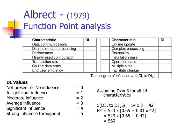 Albrect 1979 function point analysis1