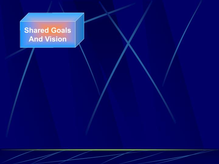 Shared Goals