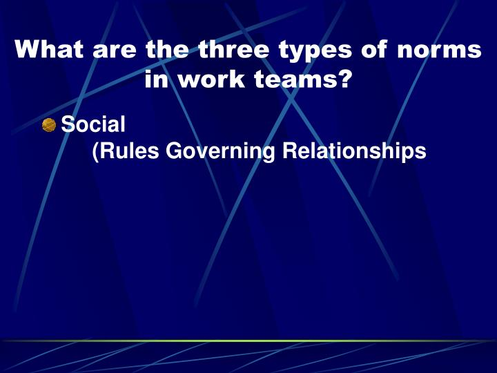 What are the three types of norms in work teams?